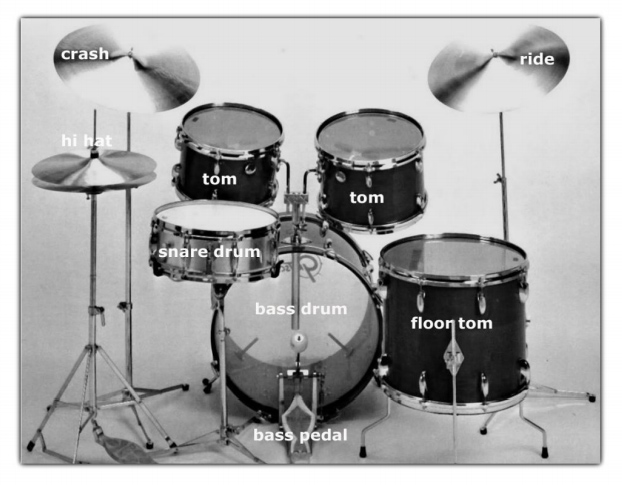 Some Drum Sets Have Double Or Triple The Amount Of Drums And Less But This Is Industry Average As Far Toms Floor Go